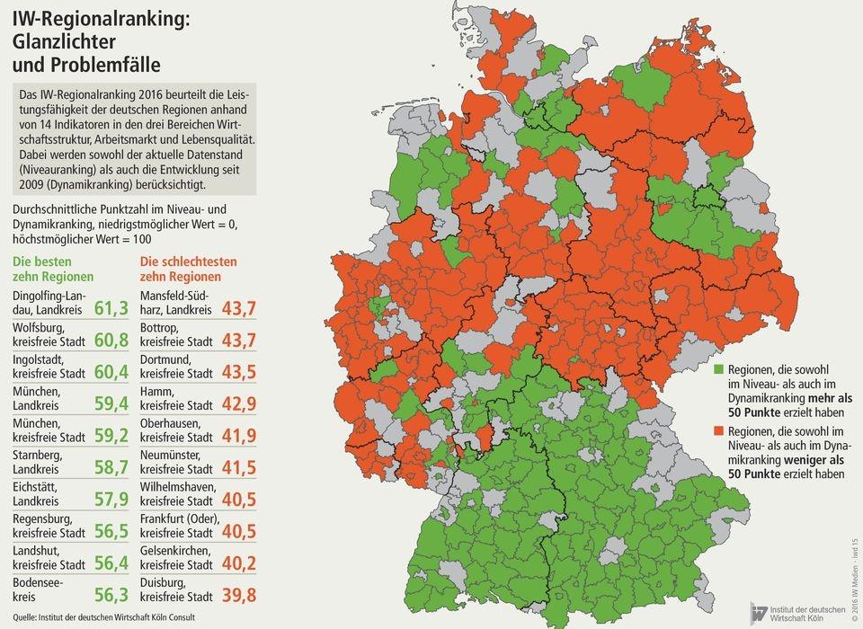 iwkoeln regionale wirtschaft ranking karte