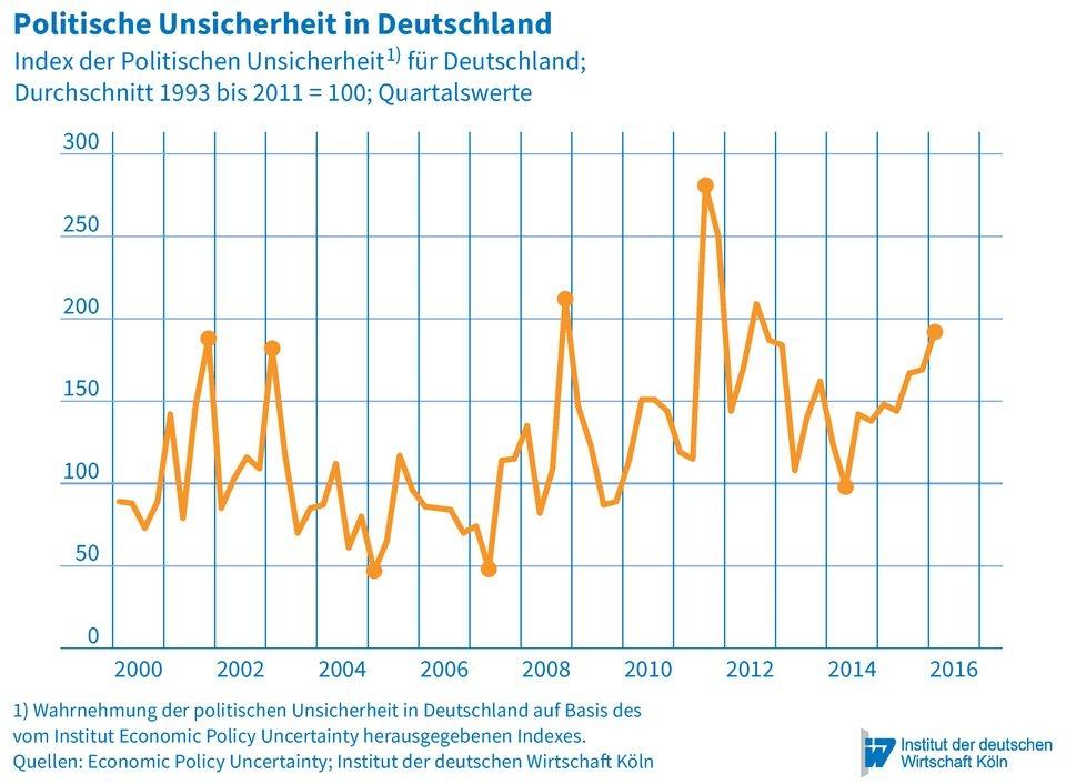 iwkoeln brexit deutschekonjunktur