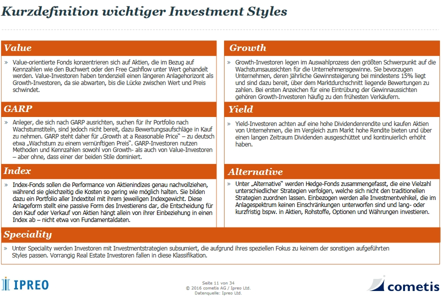 cometis mittelstand investment styles