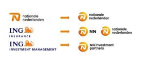 nn investment partners brands