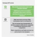 Atradius Kreditversicherung ikt branche summary